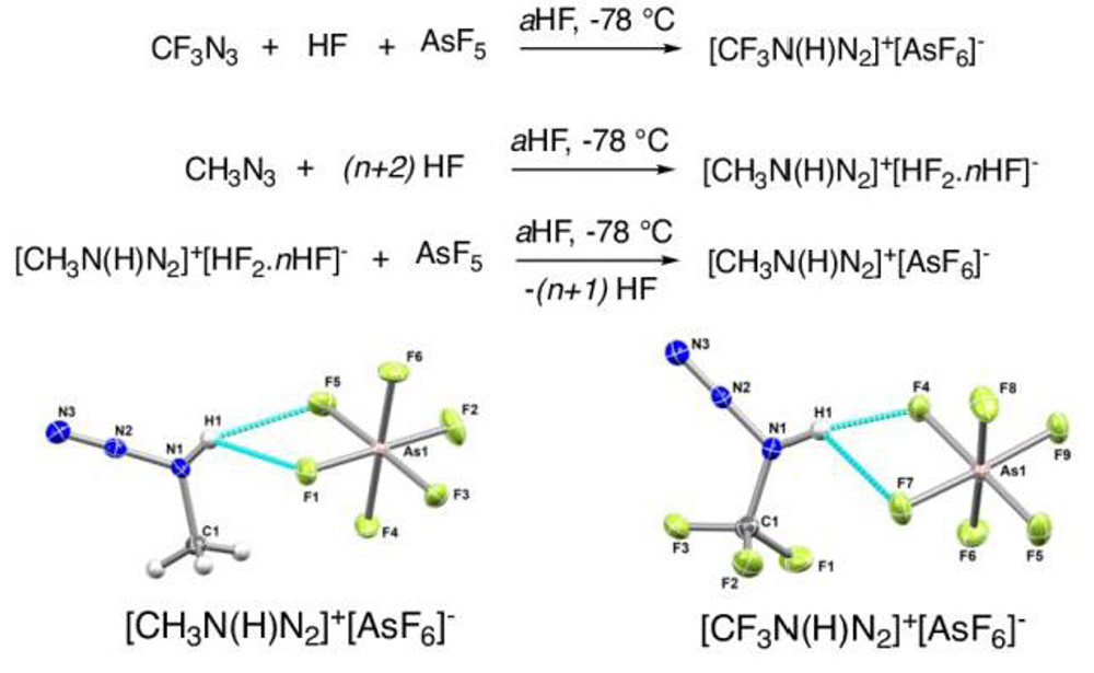 Protonation of CH<sub>3</sub>N<sub>3</sub> and CF<sub>3</sub>N<sub>3</sub> in Superacids: Isolation and Structural Characterization of Long‐Lived Methyl‐ and Trifluoromethylamino Diazonium Ions