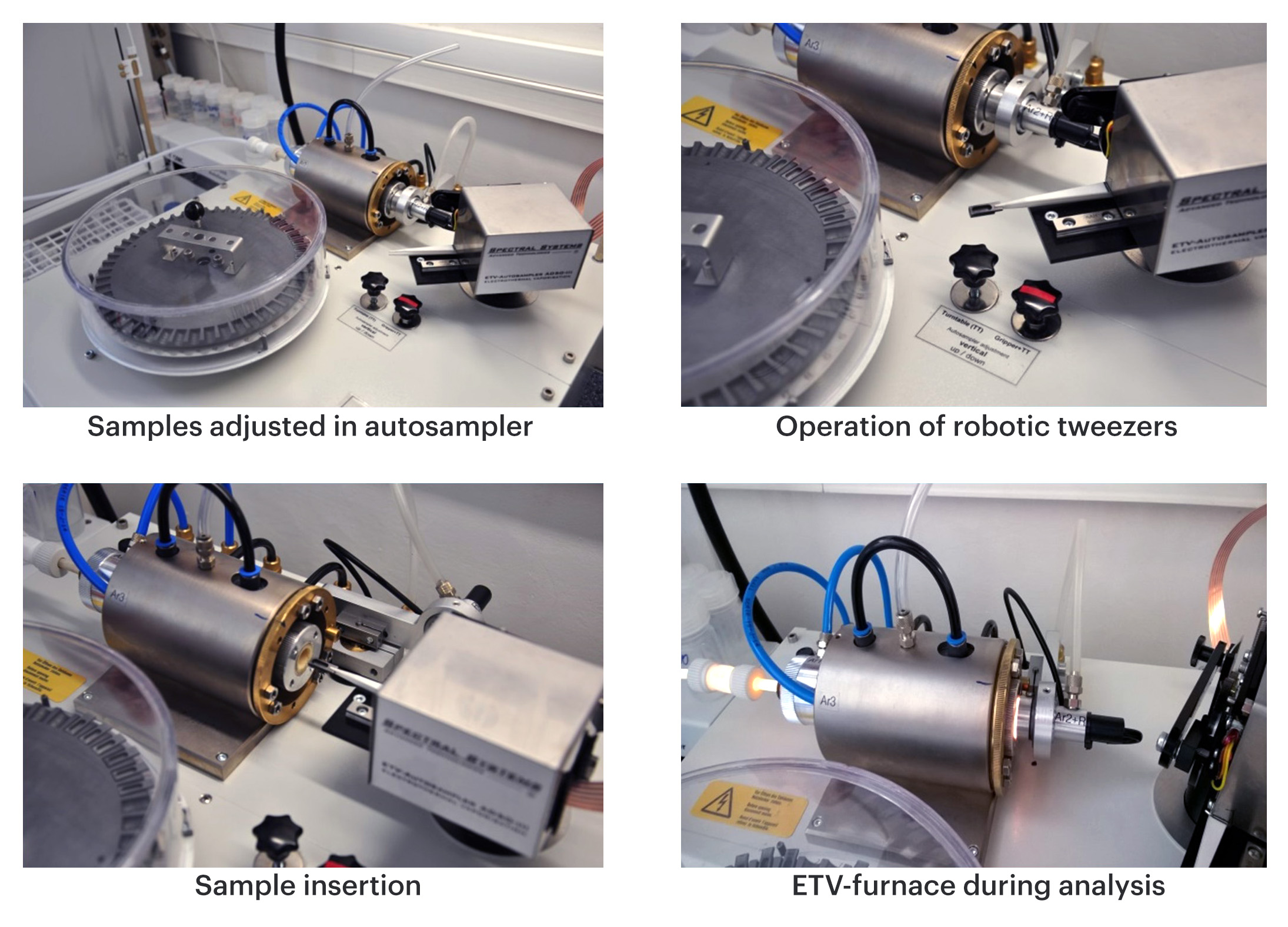 System for electrothermal vaporization of samples ETV 4000c